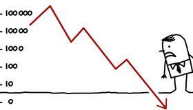 Erst wenn der NAV unter eine bestimmte Schwelle fällt, drohen Ratingaktionen.